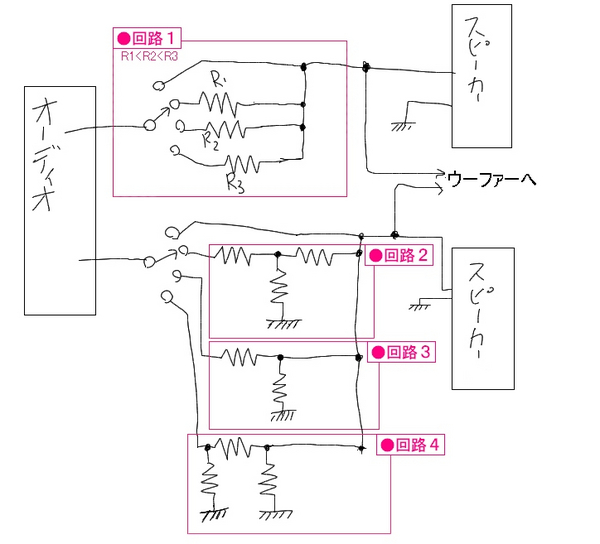 助手席側ヒューズ配置図 | トヨタ アルファードV by …