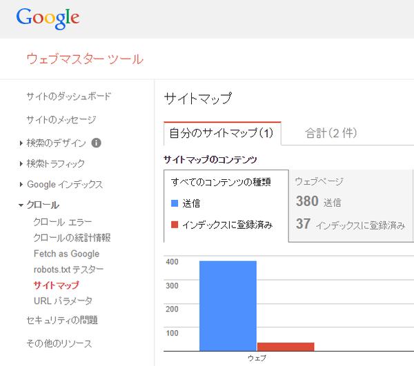 google web masterについて質問です サイトマップ確認ページで 人力